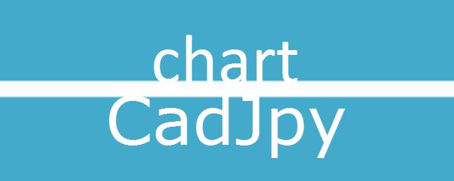 CadJpy