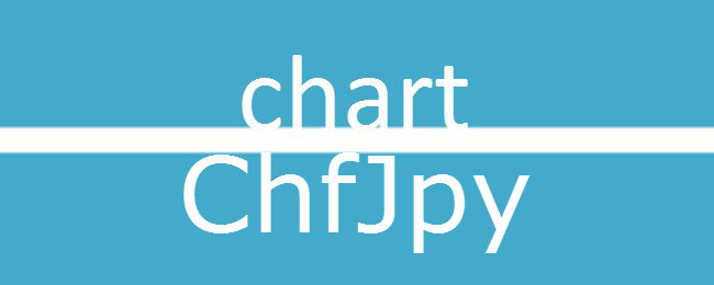 ChfJpy